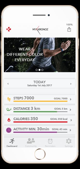 ZeFit4 activity tracker app dashboard